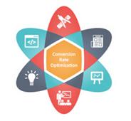 Conversion Rate Optimization Methodology