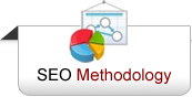 SEO Methodology
