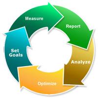 Web Analytics Solutions