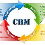 crm-flow