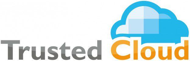 Cloud Server SLA