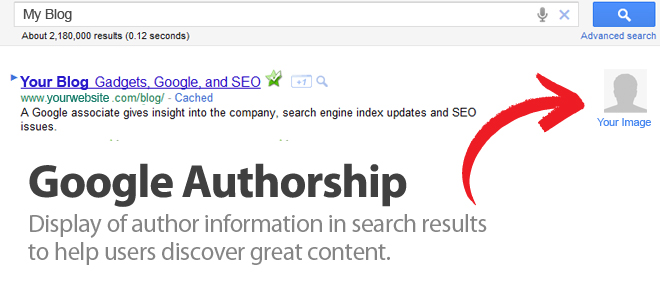 google-authorship-how-to-add-image