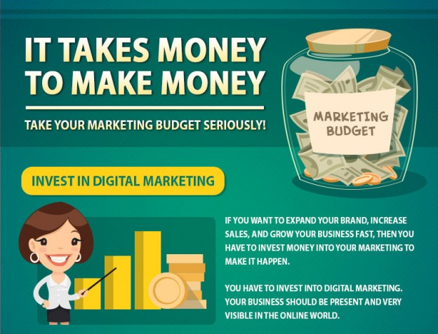 Marketing-Budget-Infographic-UK-1