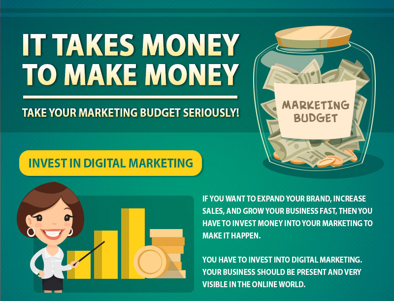 Marketing-Budget-Infographic-UK-1