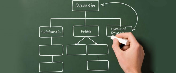 domains_0