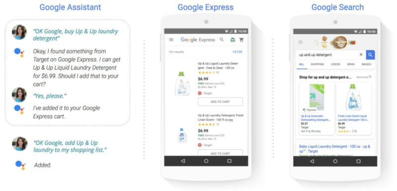 Google Unified Shopping Program